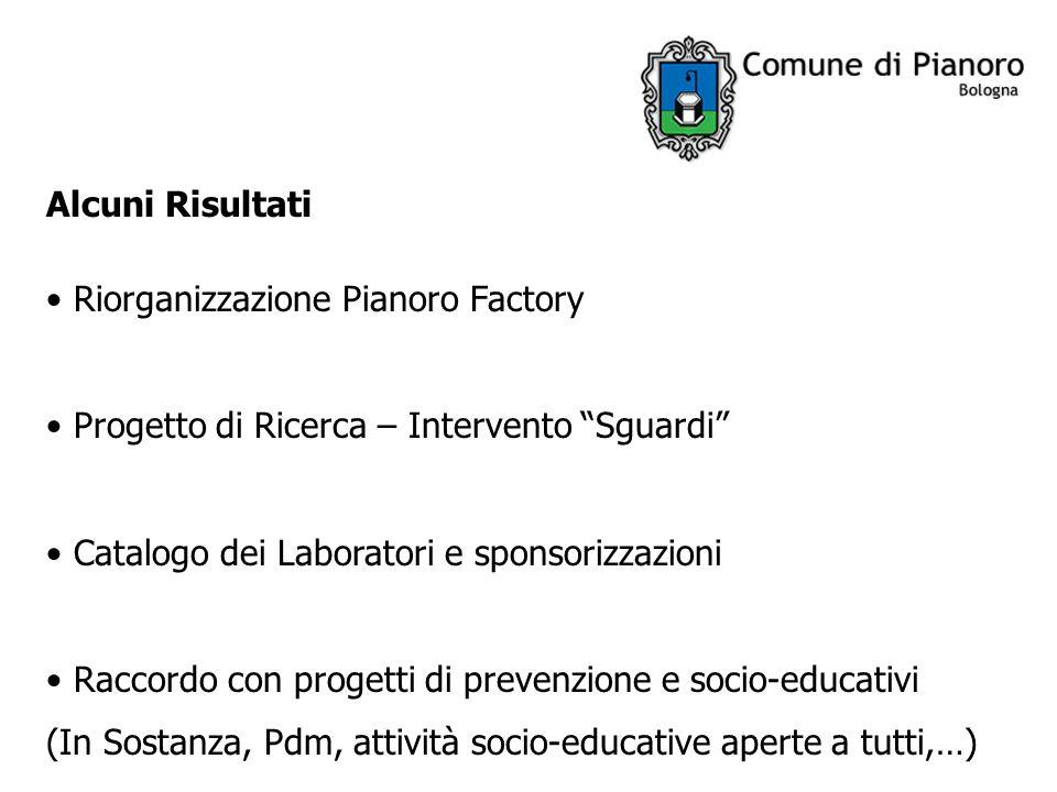 Alcuni Risultati Riorganizzazione Pianoro Factory Progetto di Ricerca – Intervento Sguardi Catalogo dei Laboratori e sponsorizzazioni Raccordo con pro