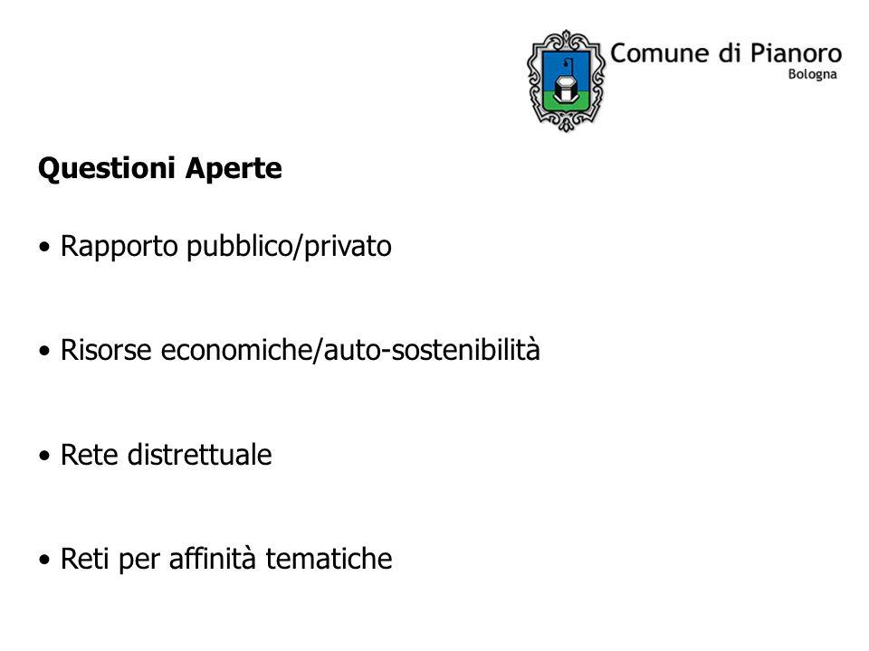 Questioni Aperte Rapporto pubblico/privato Risorse economiche/auto-sostenibilità Rete distrettuale Reti per affinità tematiche
