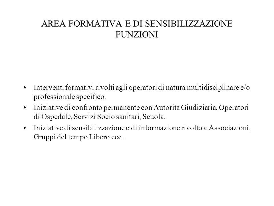 AREA FORMATIVA E DI SENSIBILIZZAZIONE FUNZIONI Interventi formativi rivolti agli operatori di natura multidisciplinare e/o professionale specifico.