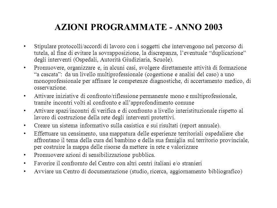 AZIONI PROGRAMMATE - ANNO 2003 Stipulare protocolli/accordi di lavoro con i soggetti che intervengono nel percorso di tutela, al fine di evitare la so
