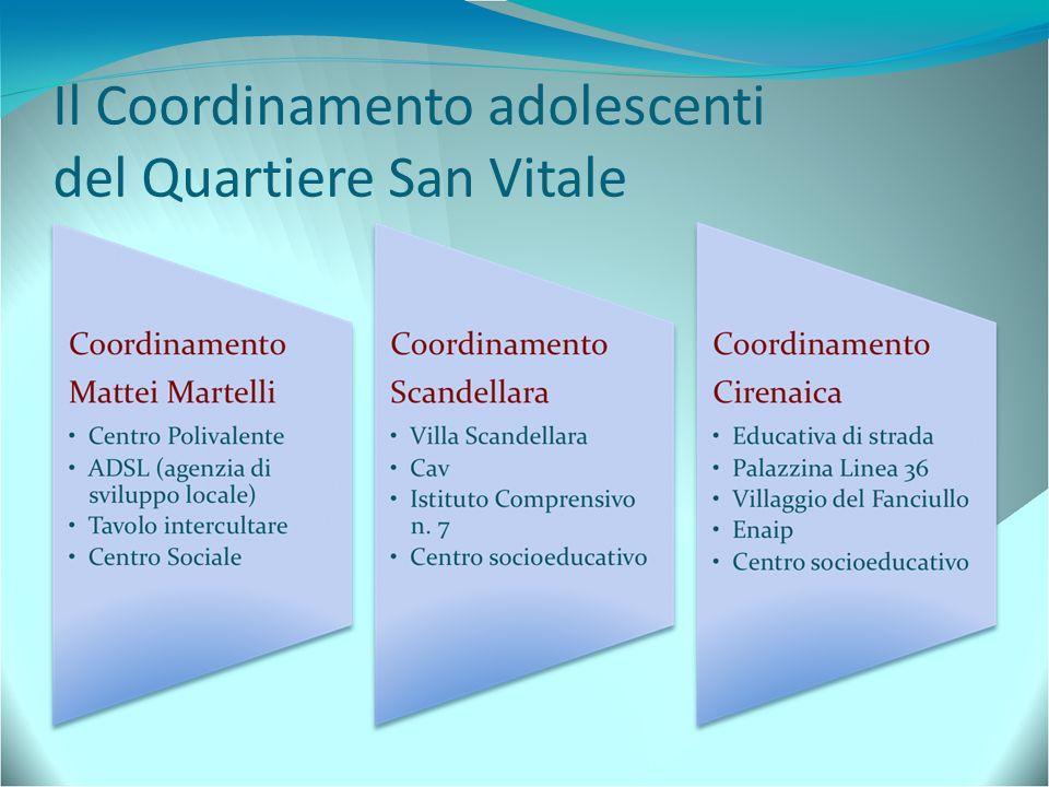 Il Coordinamento adolescenti del Quartiere San Vitale