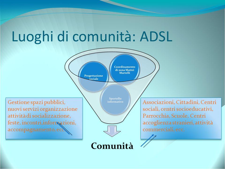 Luoghi di comunità: ADSL Associazioni, Cittadini, Centri sociali, centri socioeducativi, Parrocchia, Scuole, Centri accoglienza stranieri, attività commerciali, ecc.