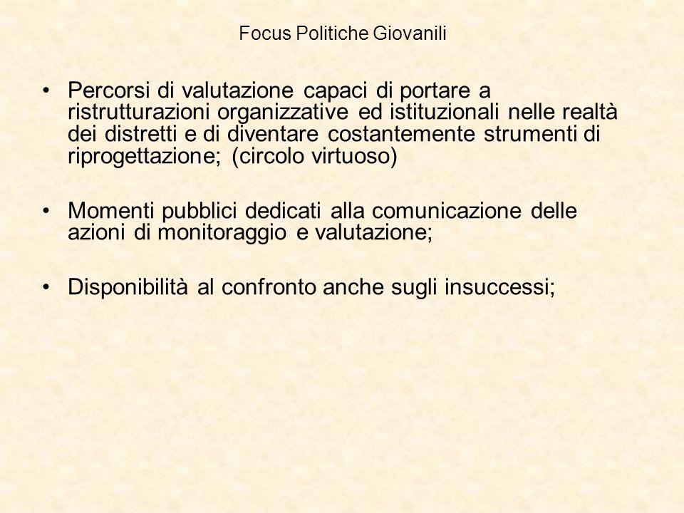 Focus Politiche Giovanili Percorsi di valutazione capaci di portare a ristrutturazioni organizzative ed istituzionali nelle realtà dei distretti e di