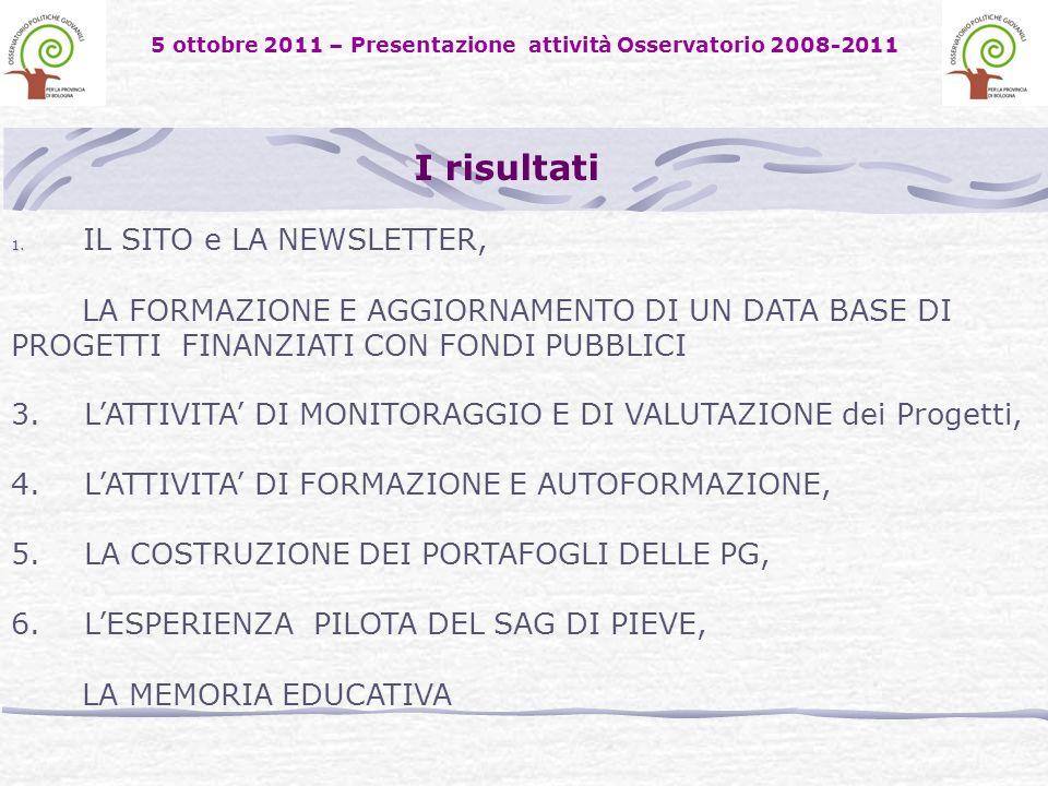 5 ottobre 2011 – Presentazione attività Osservatorio 2008-2011 I risultati 1.