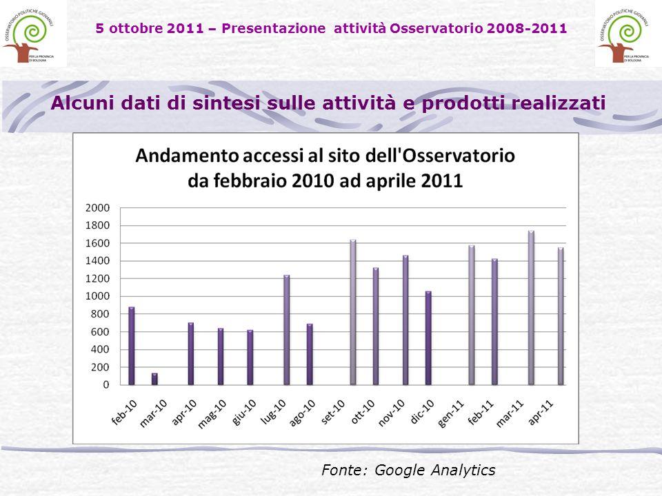 5 ottobre 2011 – Presentazione attività Osservatorio 2008-2011 Alcuni dati di sintesi sulle attività e prodotti realizzati Fonte: Google Analytics