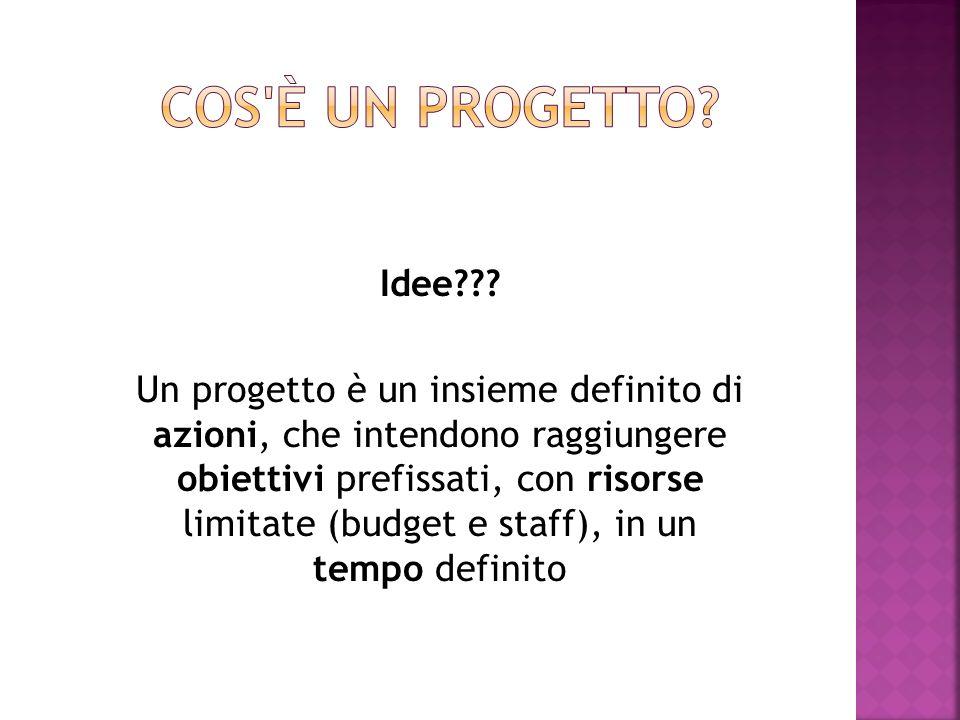Idee??.