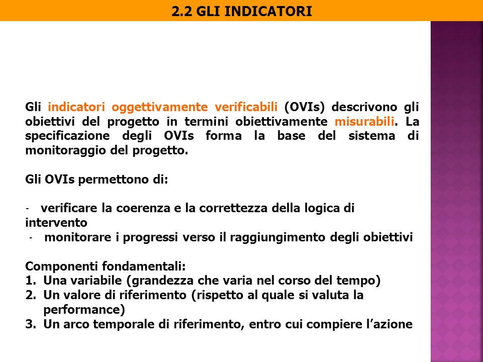 2.2 GLI INDICATORI Gli indicatori oggettivamente verificabili (OVIs) descrivono gli obiettivi del progetto in termini obiettivamente misurabili.