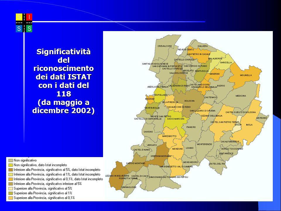 Significatività del riconoscimento dei dati ISTAT con i dati del 118 (da maggio a dicembre 2002)