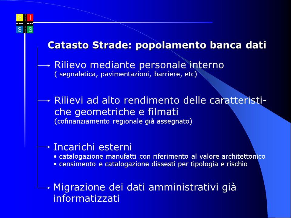 Catasto Strade: popolamento banca dati Rilievo mediante personale interno ( segnaletica, pavimentazioni, barriere, etc) Incarichi esterni catalogazion