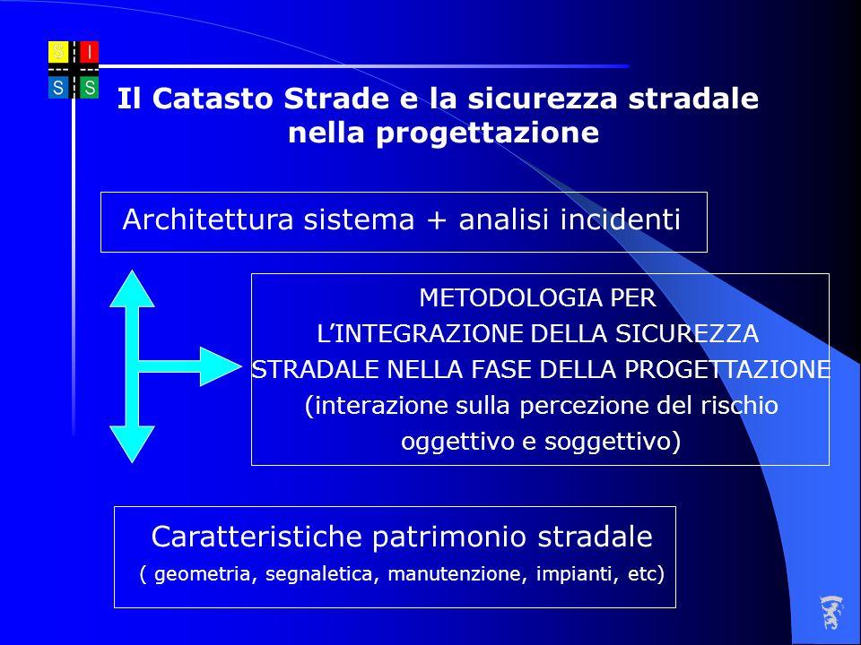 Architettura sistema + analisi incidenti Caratteristiche patrimonio stradale ( geometria, segnaletica, manutenzione, impianti, etc) METODOLOGIA PER LI