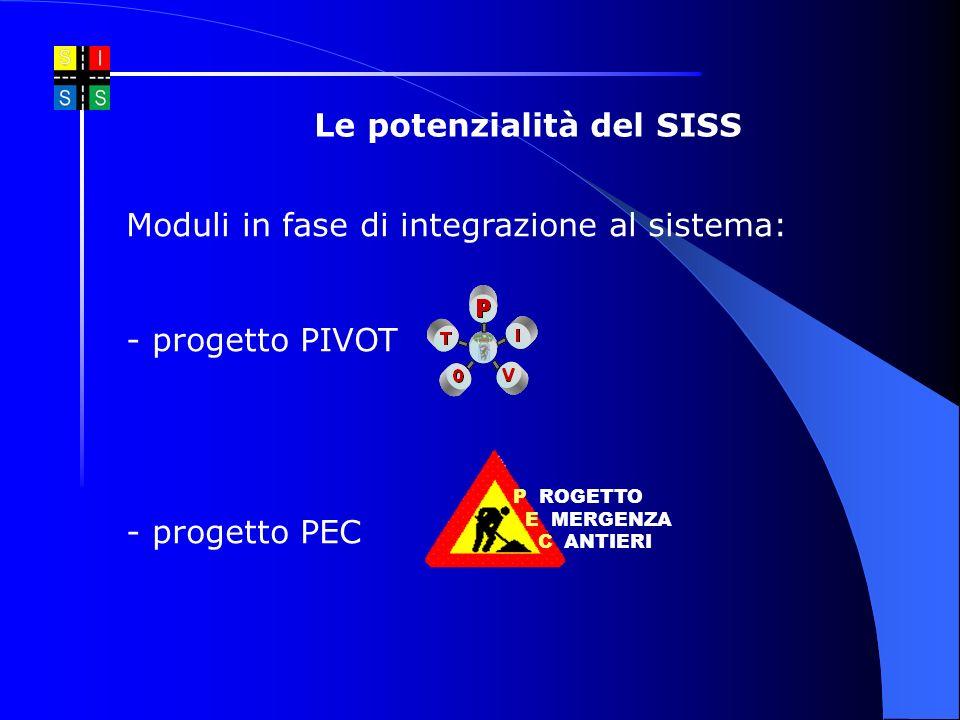 Moduli in fase di integrazione al sistema: - progetto PIVOT - progetto PEC P ROGETTO E MERGENZA C ANTIERI Le potenzialità del SISS