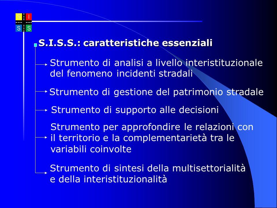S.I.S.S.: caratteristiche essenziali Strumento di analisi a livello interistituzionale del fenomeno incidenti stradali Strumento per approfondire le r