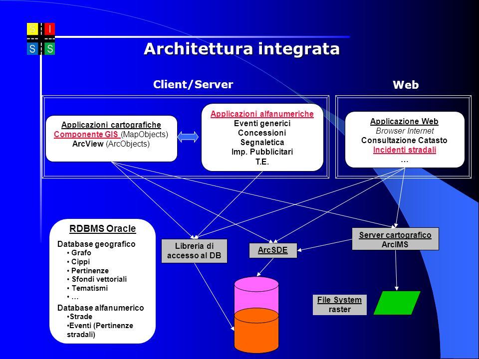 Catalogo sfondi Torna architettura