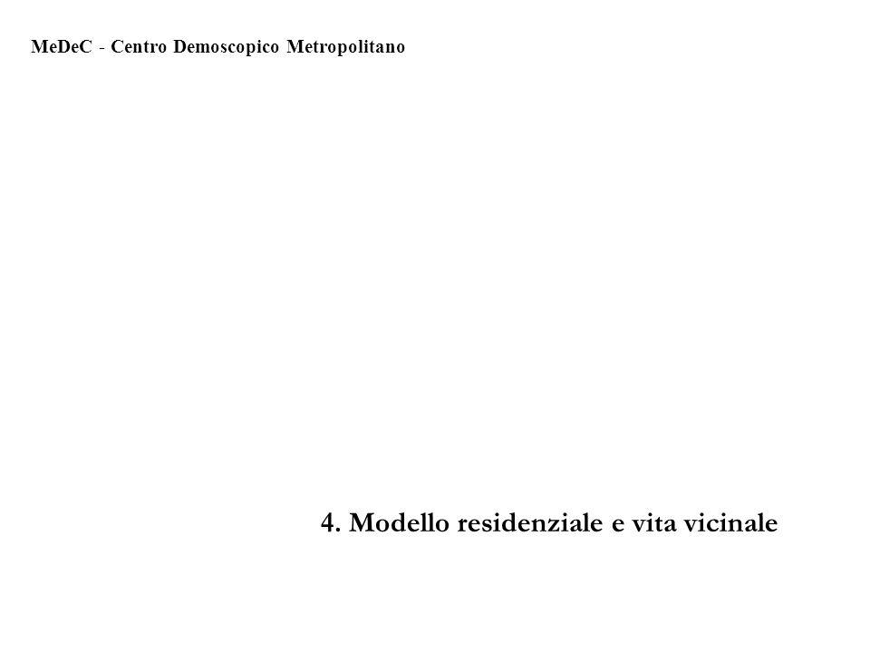 4. Modello residenziale e vita vicinale MeDeC - Centro Demoscopico Metropolitano