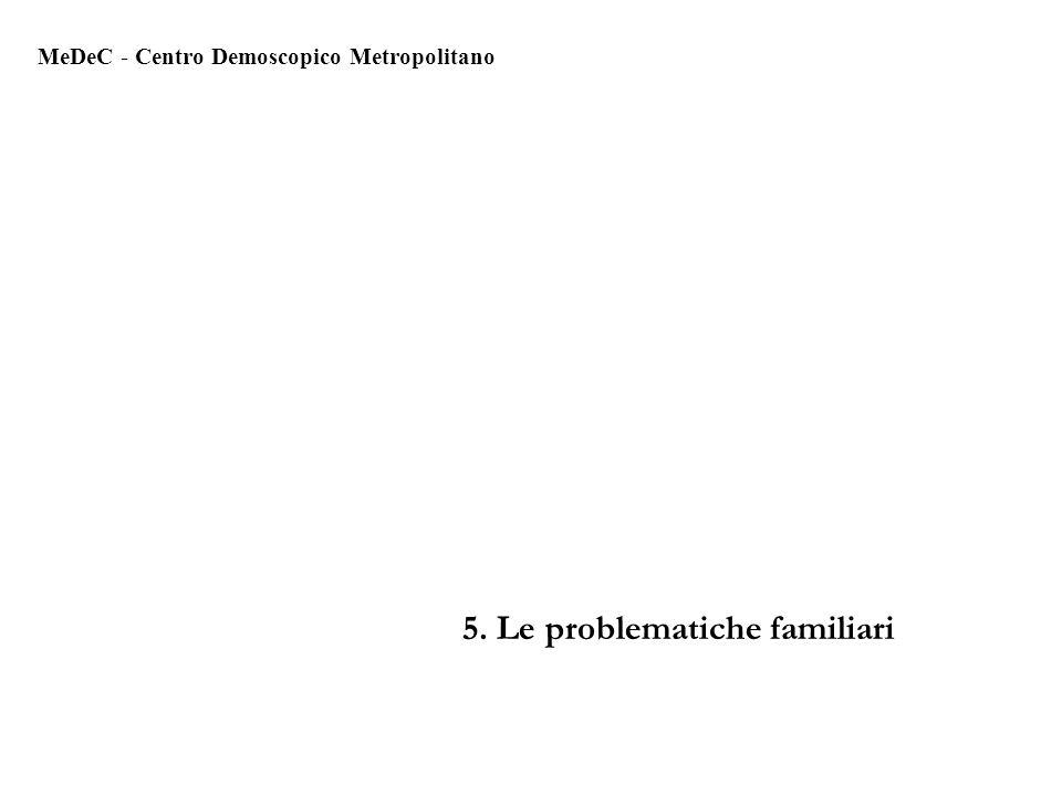 5. Le problematiche familiari MeDeC - Centro Demoscopico Metropolitano