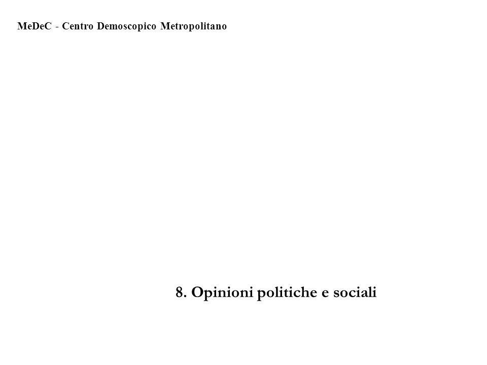 8. Opinioni politiche e sociali MeDeC - Centro Demoscopico Metropolitano
