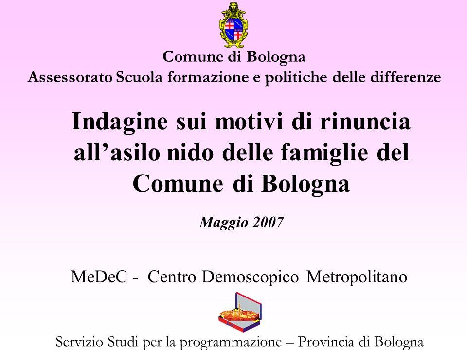MeDeC - Centro Demoscopico Metropolitano Servizio Studi per la programmazione – Provincia di Bologna Indagine sui motivi di rinuncia allasilo nido del