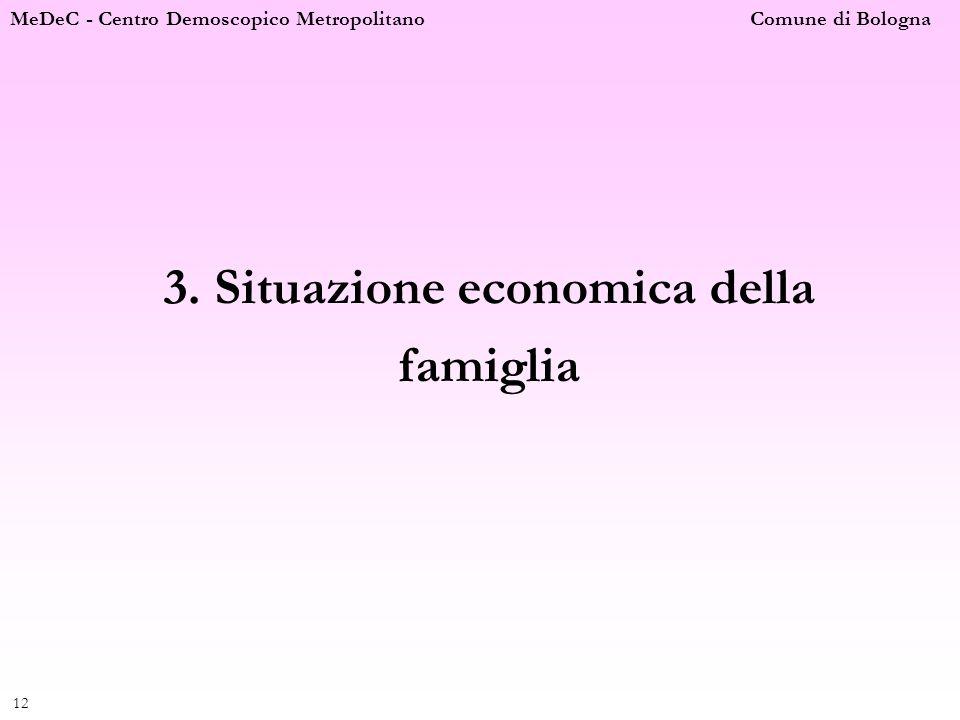 MeDeC - Centro Demoscopico Metropolitano Comune di Bologna 12 3. Situazione economica della famiglia