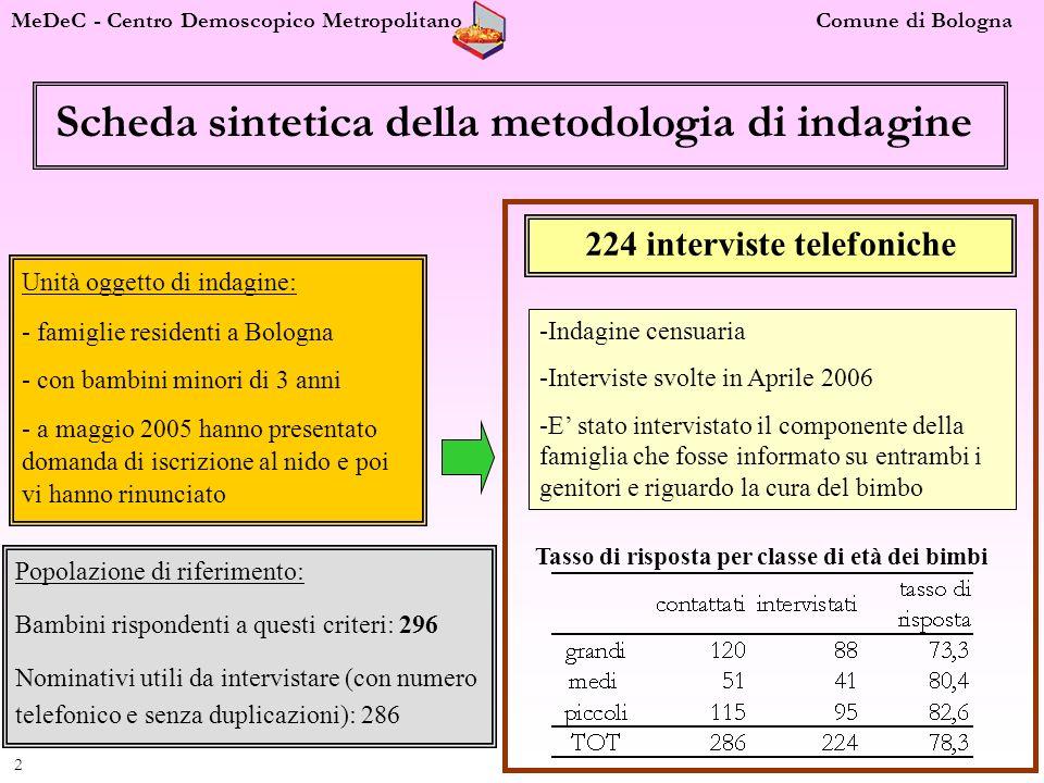 MeDeC - Centro Demoscopico Metropolitano Comune di Bologna 2 Unità oggetto di indagine: - famiglie residenti a Bologna - con bambini minori di 3 anni