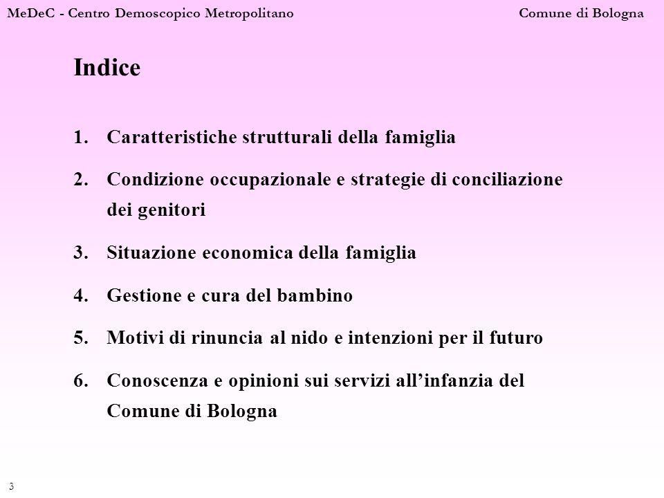 MeDeC - Centro Demoscopico Metropolitano Comune di Bologna 3 Indice 1.Caratteristiche strutturali della famiglia 2.Condizione occupazionale e strategi