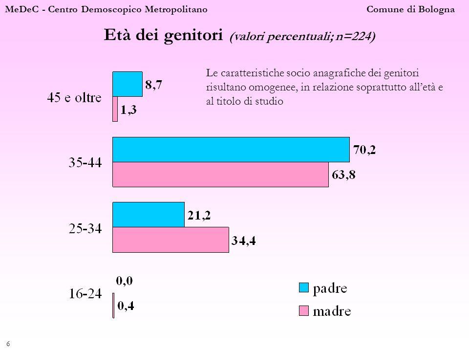 MeDeC - Centro Demoscopico Metropolitano Comune di Bologna 6 Età dei genitori (valori percentuali; n=224) Le caratteristiche socio anagrafiche dei gen