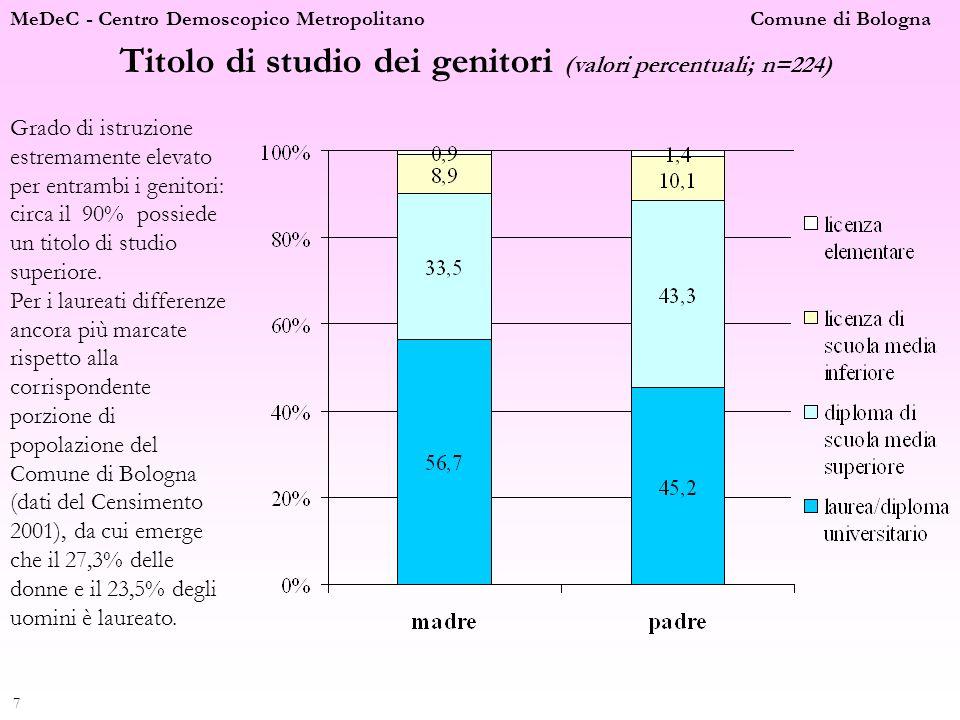 MeDeC - Centro Demoscopico Metropolitano Comune di Bologna 7 Titolo di studio dei genitori (valori percentuali; n=224) Grado di istruzione estremament