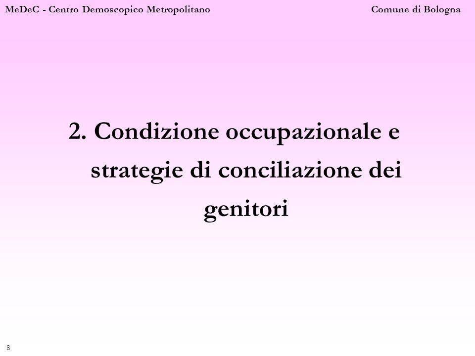 MeDeC - Centro Demoscopico Metropolitano Comune di Bologna 9 Condizione professionale dei genitori (valori percentuali; n=224) MADRE Il tasso di occupazione femminile elevato (87%=+13% rispetto al dato censuario).