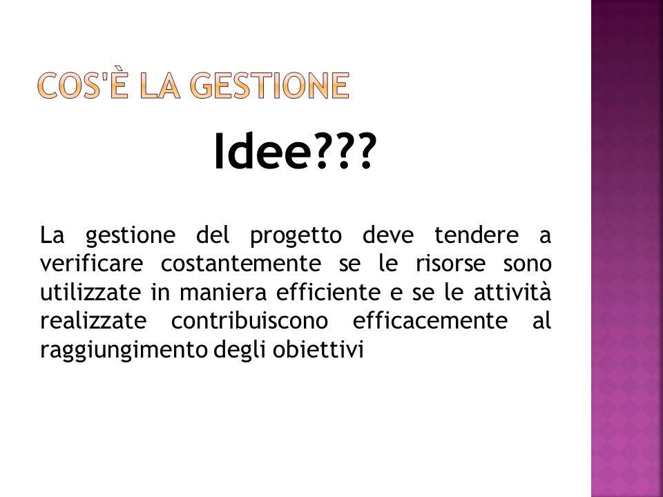 Idee .