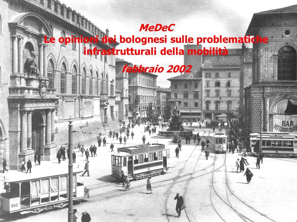 Potendo disporre del SFM, anche con opportune strutture di parcheggio in prossimità delle stazioni (park and ride), lei sarebbe disposto a fare a meno dell automobile per raggiungere Bologna?/ gli altri comuni della provincia.