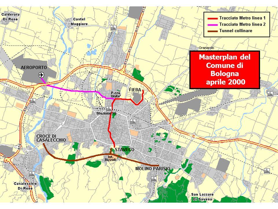 Masterplan del Comune di Bologna aprile 2000