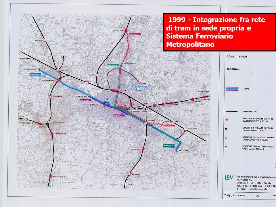 1999 - Integrazione fra rete di tram in sede propria e Sistema Ferroviario Metropolitano
