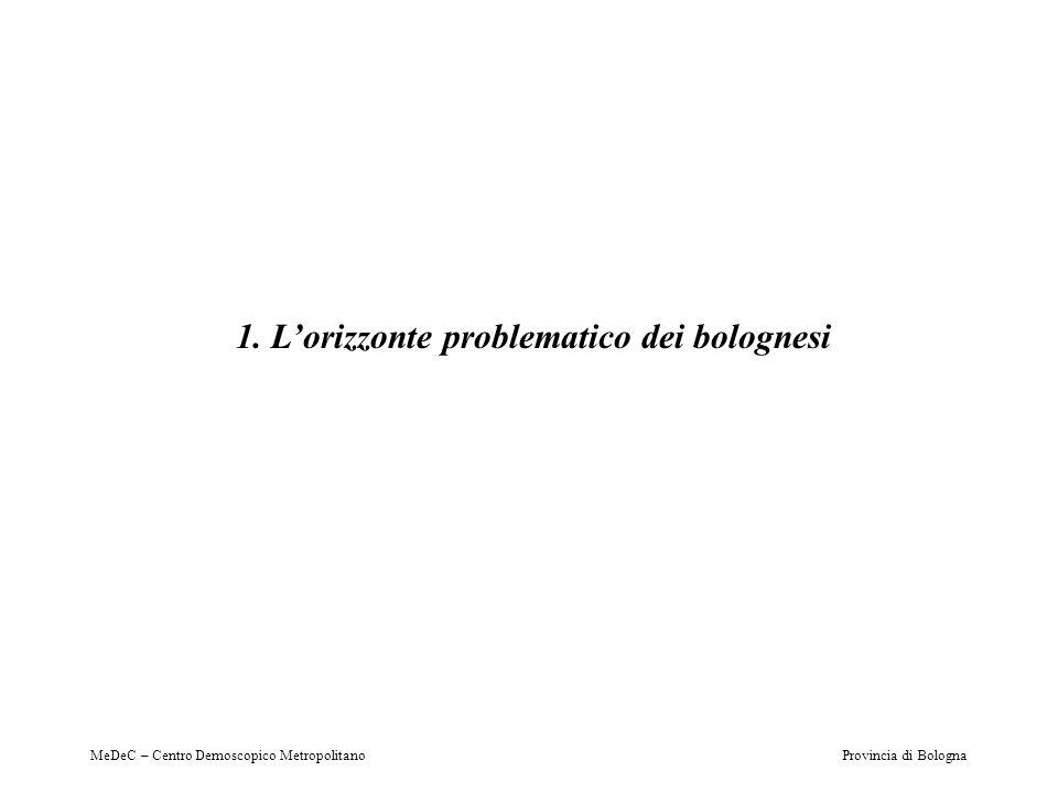 MeDeC – Centro Demoscopico Metropolitano Provincia di Bologna 1. Lorizzonte problematico dei bolognesi