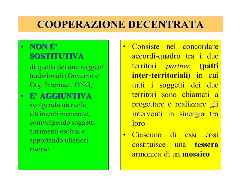 COOPERAZIONE DECENTRATA NON E SOSTITUTIVANON E SOSTITUTIVA di quella dei due soggetti tradizionali (Governo e Org.
