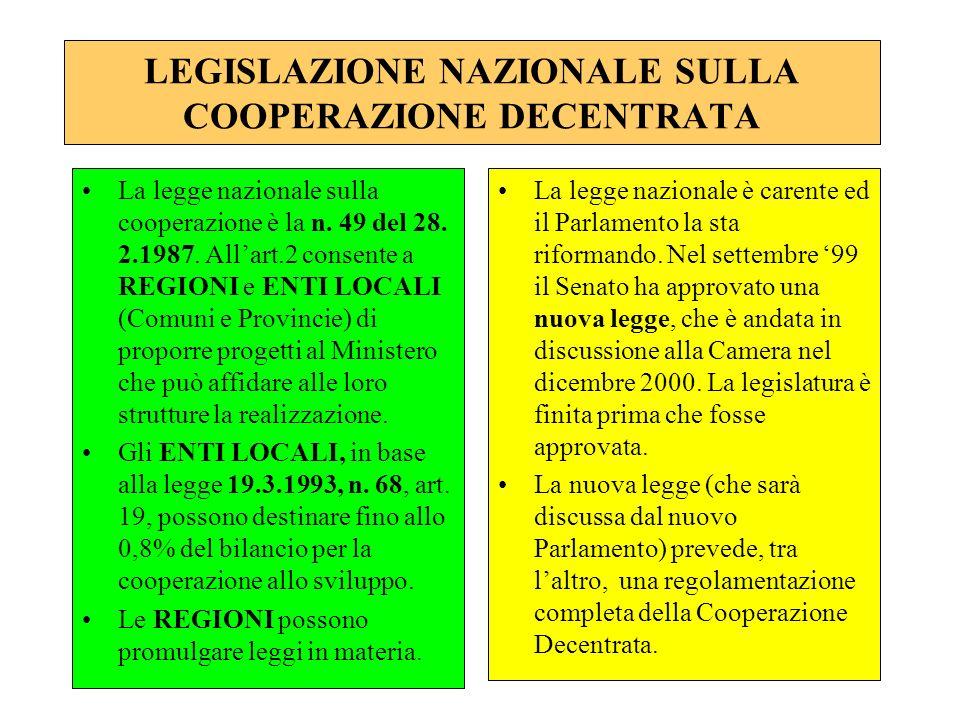 LEGISLAZIONE NAZIONALE SULLA COOPERAZIONE DECENTRATA La legge nazionale sulla cooperazione è la n.