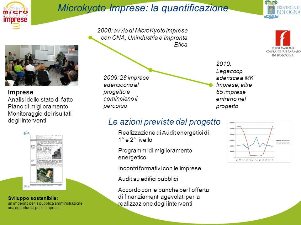 Sviluppo sostenibile: un impegno per la pubblica amministrazione, una opportunità per le imprese. 2008: avvio di MicroKyoto Imprese con CNA, Unindustr