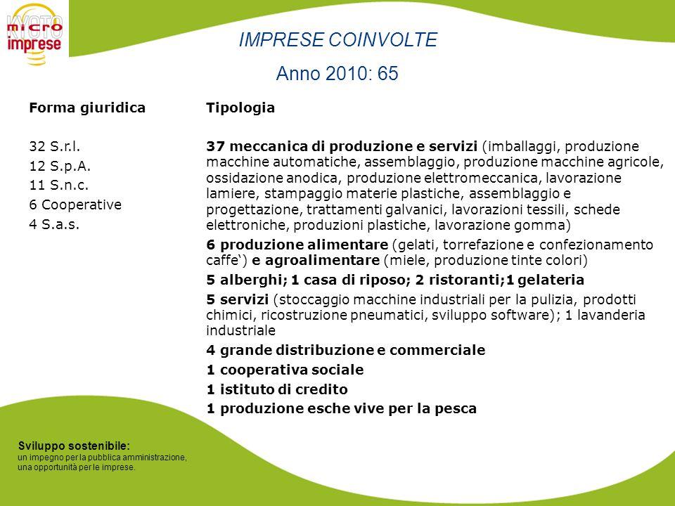 Sviluppo sostenibile: un impegno per la pubblica amministrazione, una opportunità per le imprese. Tipologia 37 meccanica di produzione e servizi (imba