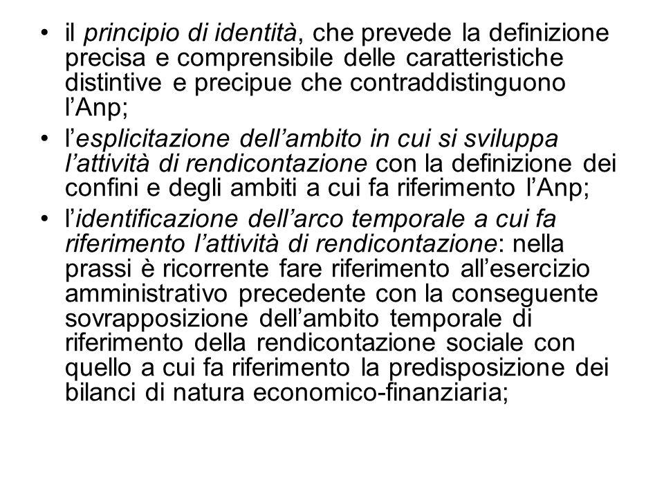 il principio di identità, che prevede la definizione precisa e comprensibile delle caratteristiche distintive e precipue che contraddistinguono lAnp; lesplicitazione dellambito in cui si sviluppa lattività di rendicontazione con la definizione dei confini e degli ambiti a cui fa riferimento lAnp; lidentificazione dellarco temporale a cui fa riferimento lattività di rendicontazione: nella prassi è ricorrente fare riferimento allesercizio amministrativo precedente con la conseguente sovrapposizione dellambito temporale di riferimento della rendicontazione sociale con quello a cui fa riferimento la predisposizione dei bilanci di natura economico-finanziaria;