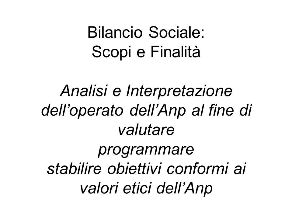 Bilancio Sociale: Scopi e Finalità Analisi e Interpretazione delloperato dellAnp al fine di valutare programmare stabilire obiettivi conformi ai valori etici dellAnp