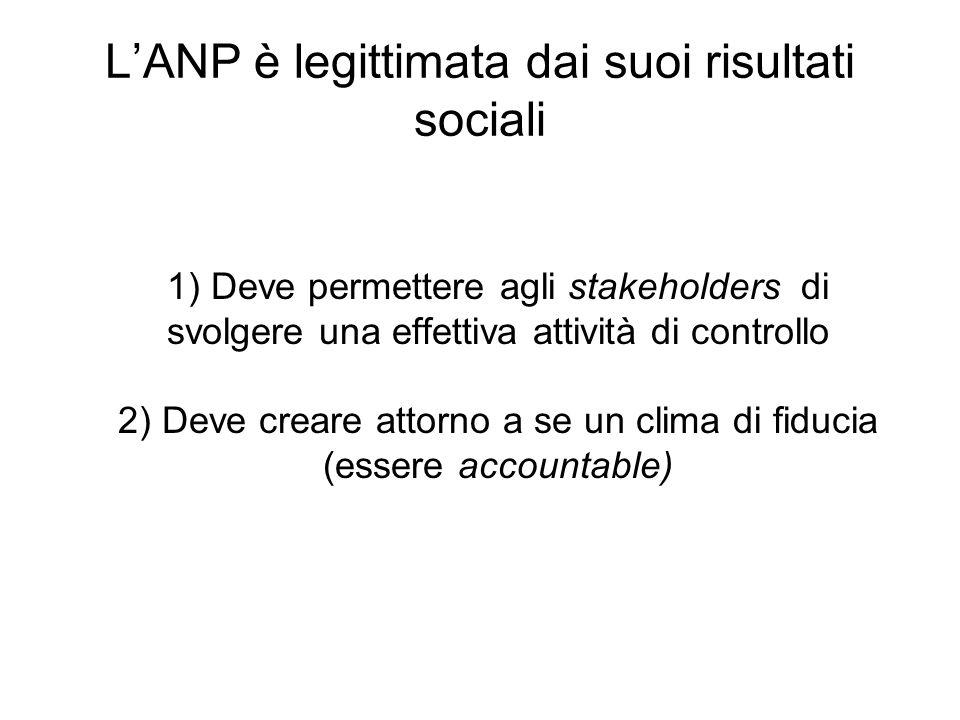 LANP è legittimata dai suoi risultati sociali 1) Deve permettere agli stakeholders di svolgere una effettiva attività di controllo 2) Deve creare attorno a se un clima di fiducia (essere accountable)