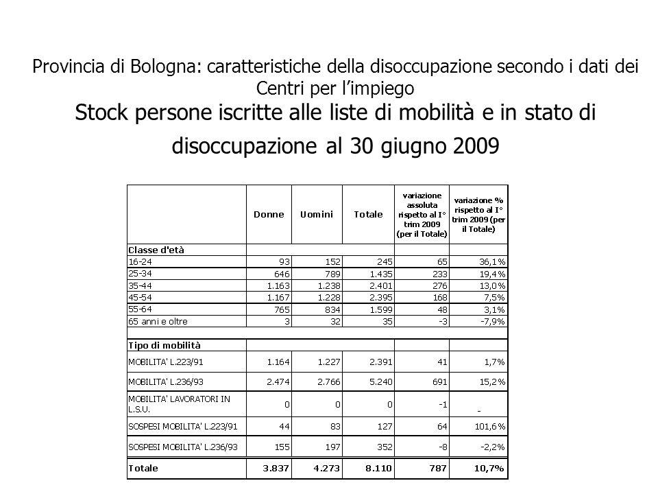 Provincia di Bologna: caratteristiche della disoccupazione secondo i dati dei Centri per limpiego Stock persone iscritte alle liste di mobilità e in stato di disoccupazione al 30 giugno 2009
