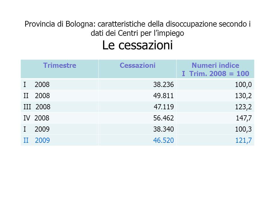 Provincia di Bologna: caratteristiche della disoccupazione secondo i dati dei Centri per limpiego Le cessazioni TrimestreCessazioniNumeri indice I Trim.