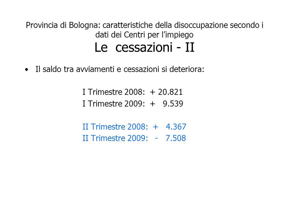 Provincia di Bologna: caratteristiche della disoccupazione secondo i dati dei Centri per limpiego Le cessazioni - II Il saldo tra avviamenti e cessazioni si deteriora: I Trimestre 2008: + 20.821 I Trimestre 2009: + 9.539 II Trimestre 2008: + 4.367 II Trimestre 2009: - 7.508