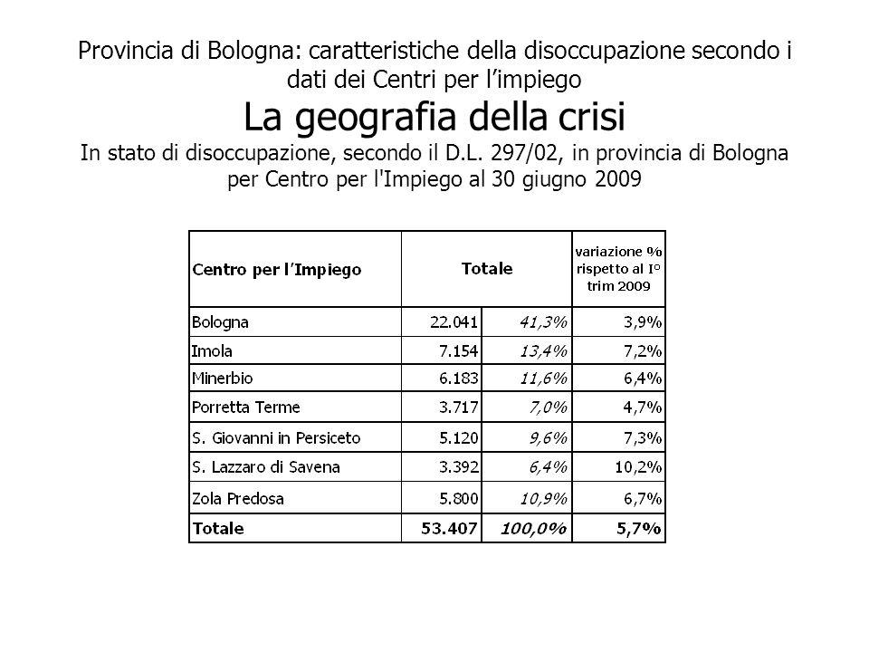 Provincia di Bologna: caratteristiche della disoccupazione secondo i dati dei Centri per limpiego La geografia della crisi In stato di disoccupazione, secondo il D.L.