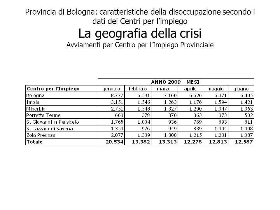 Provincia di Bologna: caratteristiche della disoccupazione secondo i dati dei Centri per limpiego La geografia della crisi Avviamenti per Centro per l Impiego Provinciale