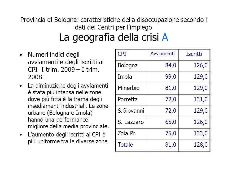 Provincia di Bologna: caratteristiche della disoccupazione secondo i dati dei Centri per limpiego La geografia della crisi A Numeri indici degli avviamenti e degli iscritti ai CPI I trim.