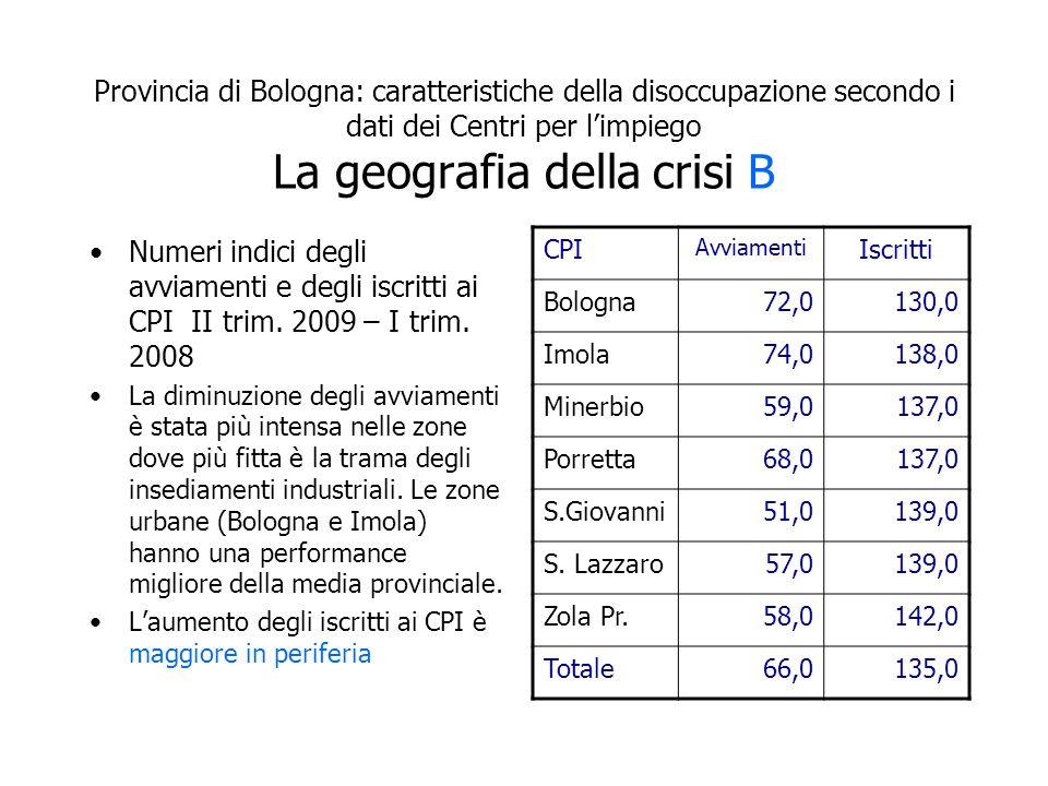 Provincia di Bologna: caratteristiche della disoccupazione secondo i dati dei Centri per limpiego La geografia della crisi B Numeri indici degli avviamenti e degli iscritti ai CPI II trim.