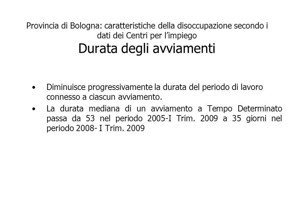 Provincia di Bologna: caratteristiche della disoccupazione secondo i dati dei Centri per limpiego Durata degli avviamenti Diminuisce progressivamente la durata del periodo di lavoro connesso a ciascun avviamento.