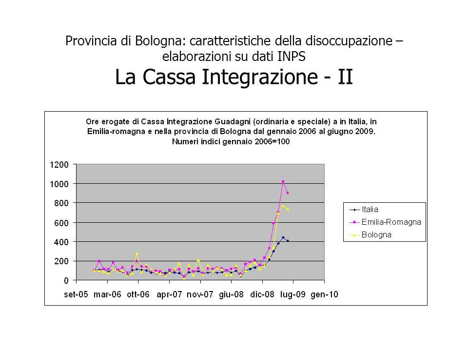 Provincia di Bologna: caratteristiche della disoccupazione – elaborazioni su dati INPS La Cassa Integrazione - II