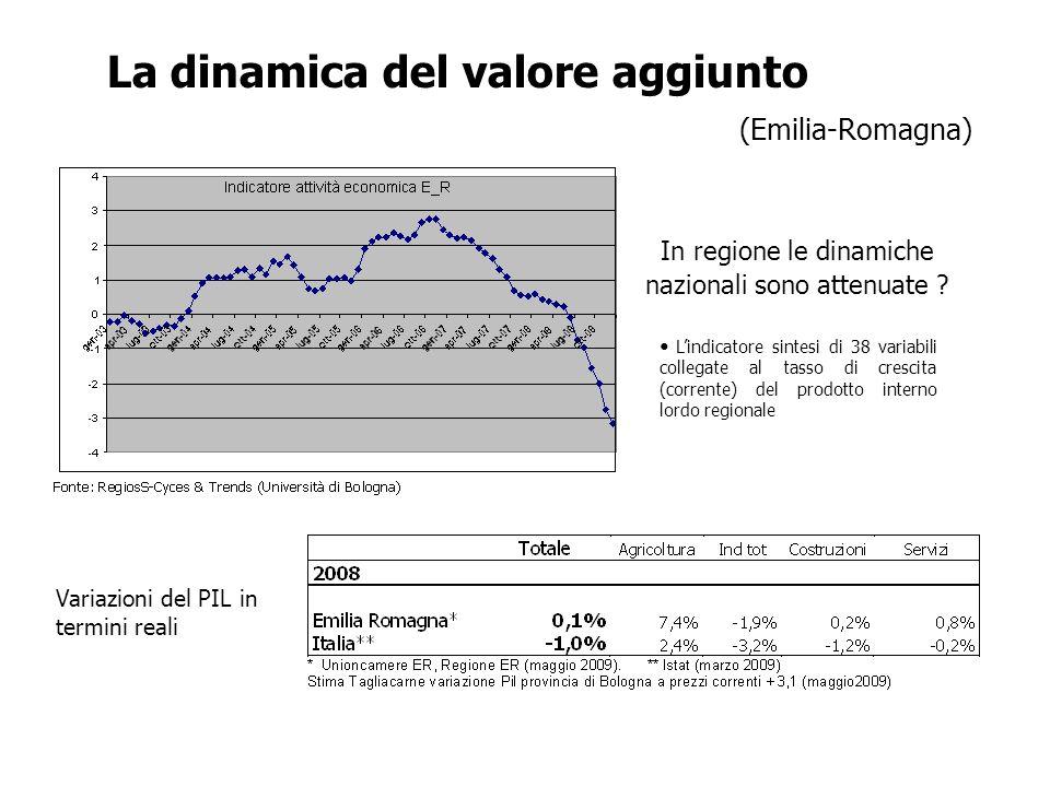 Lindicatore sintesi di 38 variabili collegate al tasso di crescita (corrente) del prodotto interno lordo regionale La dinamica del valore aggiunto (Emilia-Romagna) In regione le dinamiche nazionali sono attenuate .