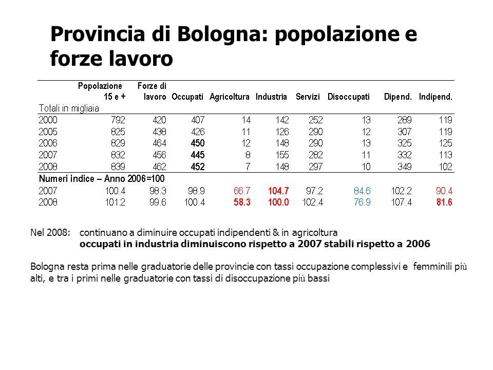 Provincia di Bologna: popolazione e forze lavoro Nel 2008: continuano a diminuire occupati indipendenti & in agricoltura occupati in industria diminuiscono rispetto a 2007 stabili rispetto a 2006 Bologna resta prima nelle graduatorie delle provincie con tassi occupazione complessivi e femminili pi ù alti, e tra i primi nelle graduatorie con tassi di disoccupazione pi ù bassi